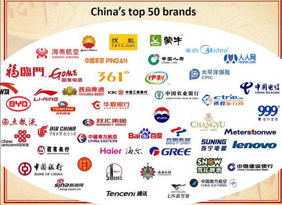 china-brands580