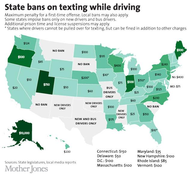 texting_vv