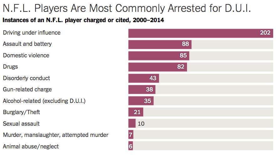 nfl-crimes